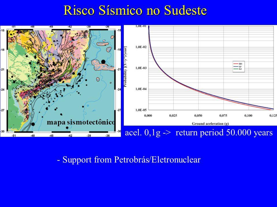 - Support from Petrobrás/Eletronuclear Risco Sísmico no Sudeste acel.