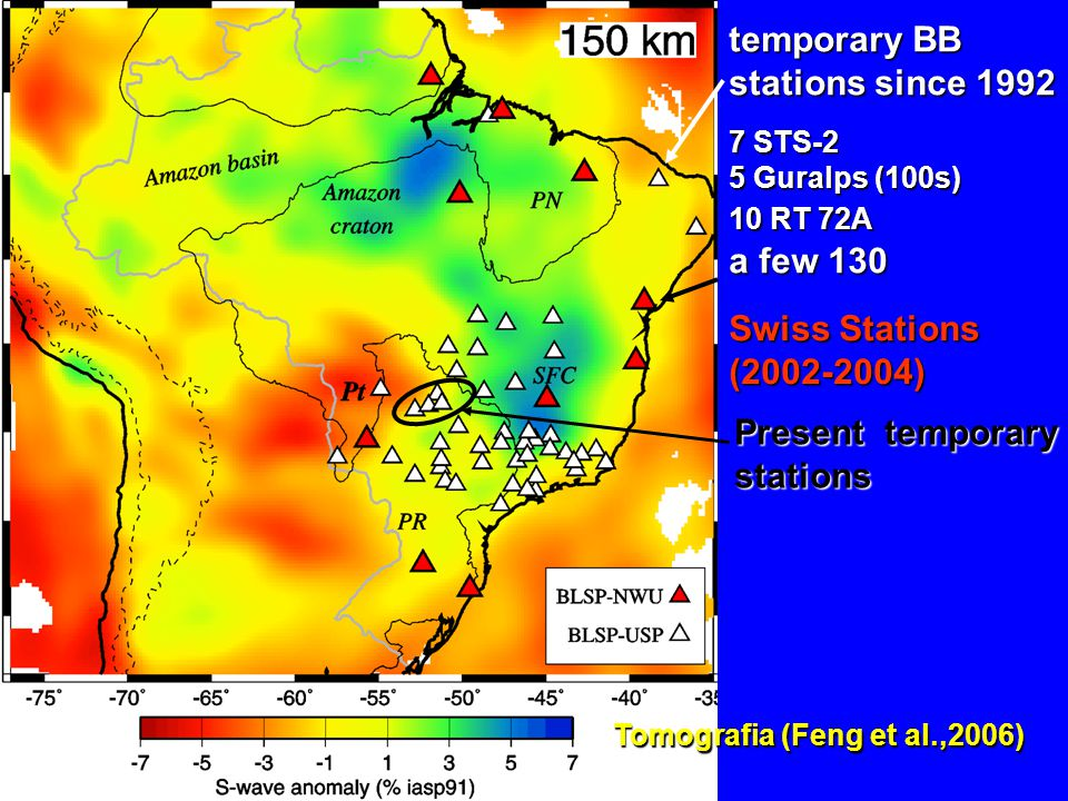 temporary BB stations since 1992 7 STS-2 5 Guralps (100s) 10 RT 72A a few 130 Swiss Stations (2002-2004) Present temporary stations Tomografia (Feng et al.,2006)