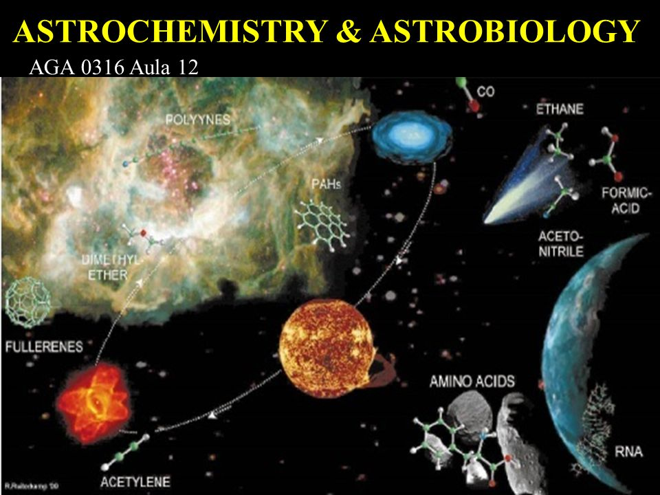 ASTROCHEMISTRY & ASTROBIOLOGY AGA 0316 Aula 12