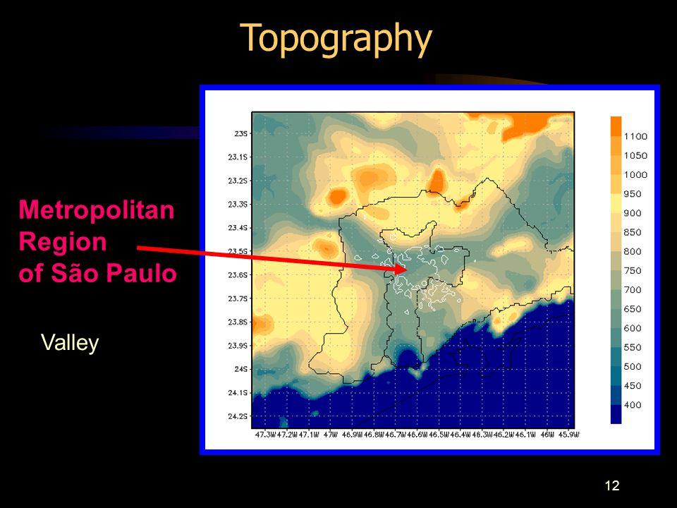 12 Topography Metropolitan Region of São Paulo Valley