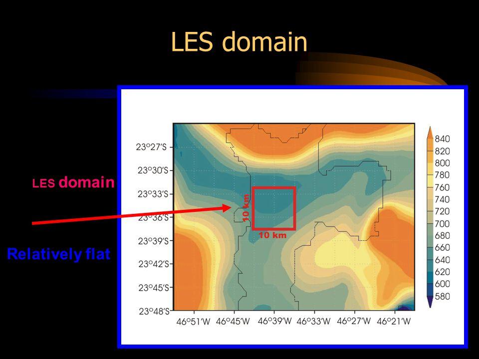 13 LES domain Relatively flat