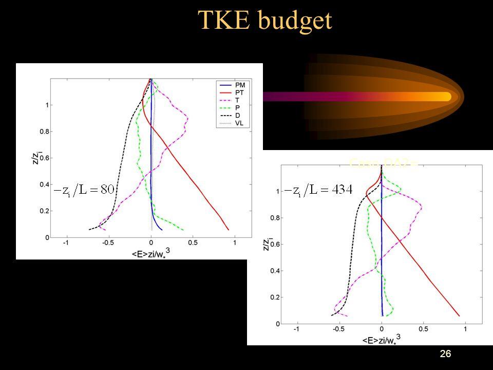 26 Caso DA2= TKE budget