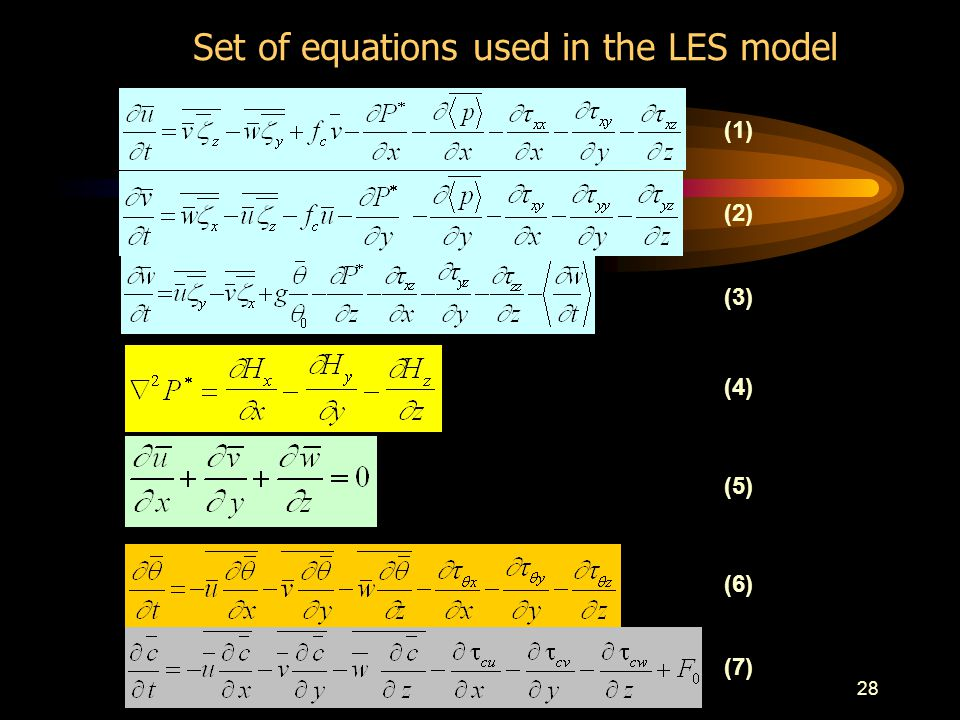 28 (1) (2) (3) Set of equations used in the LES model (4) (5) (6) (7)