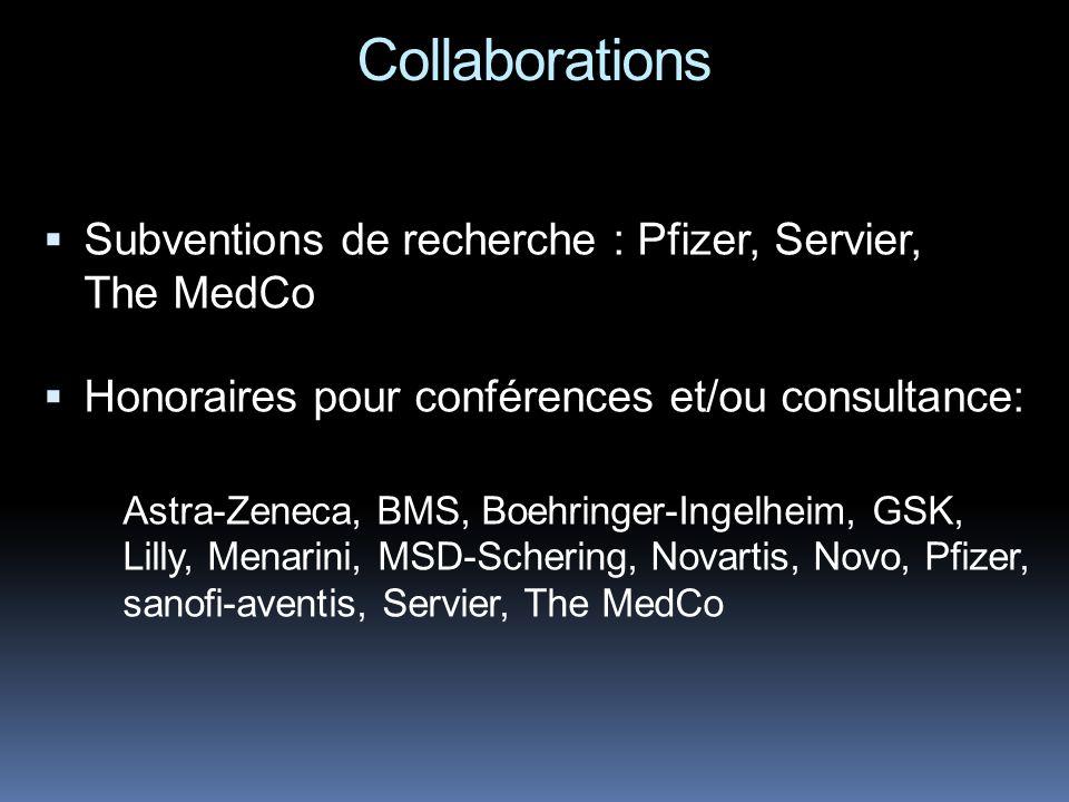 Collaborations Subventions de recherche : Pfizer, Servier, The MedCo Honoraires pour conférences et/ou consultance: Astra-Zeneca, BMS, Boehringer-Ingelheim, GSK, Lilly, Menarini, MSD-Schering, Novartis, Novo, Pfizer, sanofi-aventis, Servier, The MedCo