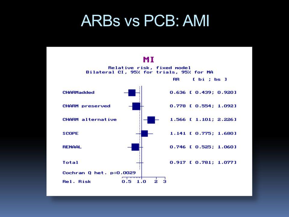 ARBs vs PCB: AMI