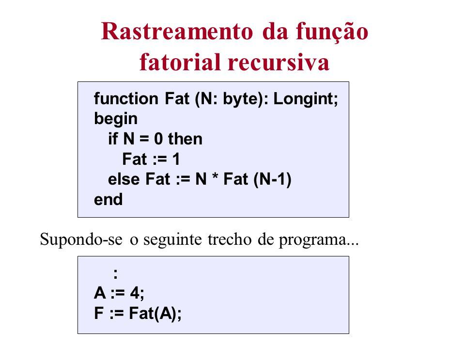 Rastreamento da função fatorial recursiva function Fat (N: byte): Longint; begin if N = 0 then Fat := 1 else Fat := N * Fat (N-1) end Supondo-se o seguinte trecho de programa...