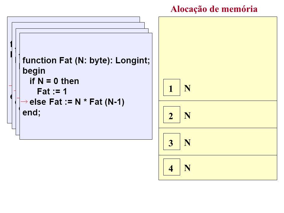 Alocação de memória N 4 N 3 function Fat (N: byte): Longint; begin if N = 0 then Fat := 1 else Fat := N * Fat (N-1) end; 4 * Fat(3) function Fat (N: byte): Longint; begin if N = 0 then Fat := 1 else Fat := N * Fat (N-1) end; 3 * Fat(2) N 2 function Fat (N: byte): Longint; begin if N = 0 then Fat := 1 else Fat := N * Fat (N-1) end; 2 * Fat(1) N 1 function Fat (N: byte): Longint; begin if N = 0 then Fat := 1 else Fat := N * Fat (N-1) end;