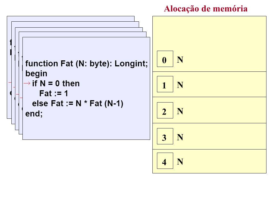 Alocação de memória N 4 N 3 function Fat (N: byte): Longint; begin if N = 0 then Fat := 1 else Fat := N * Fat (N-1) end; 4 * Fat(3) function Fat (N: byte): Longint; begin if N = 0 then Fat := 1 else Fat := N * Fat (N-1) end; 3 * Fat(2) N 2 function Fat (N: byte): Longint; begin if N = 0 then Fat := 1 else Fat := N * Fat (N-1) end; 2 * Fat(1) N 1 function Fat (N: byte): Longint; begin if N = 0 then Fat := 1 else Fat := N * Fat (N-1) end; 1 * Fat(0) N 0 function Fat (N: byte): Longint; begin if N = 0 then Fat := 1 else Fat := N * Fat (N-1) end;