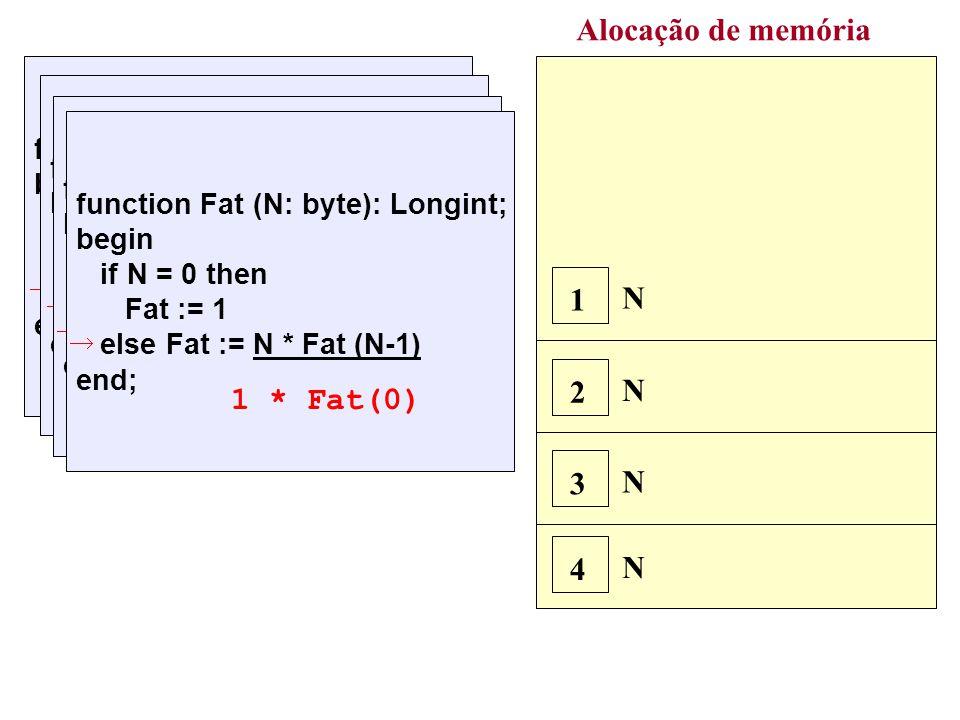 Alocação de memória N 4 N 3 function Fat (N: byte): Longint; begin if N = 0 then Fat := 1 else Fat := N * Fat (N-1) end; 4 * Fat(3) function Fat (N: byte): Longint; begin if N = 0 then Fat := 1 else Fat := N * Fat (N-1) end; 3 * Fat(2) N 2 function Fat (N: byte): Longint; begin if N = 0 then Fat := 1 else Fat := N * Fat (N-1) end; 2 * Fat(1) N 1 function Fat (N: byte): Longint; begin if N = 0 then Fat := 1 else Fat := N * Fat (N-1) end; 1 * Fat(0)
