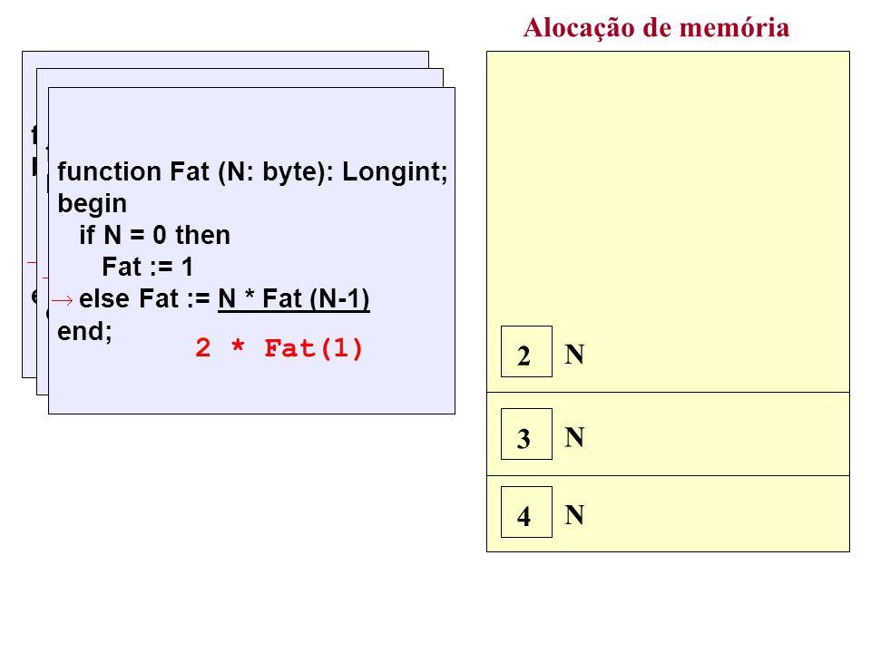 Alocação de memória N 4 N 3 function Fat (N: byte): Longint; begin if N = 0 then Fat := 1 else Fat := N * Fat (N-1) end; 4 * Fat(3) function Fat (N: byte): Longint; begin if N = 0 then Fat := 1 else Fat := N * Fat (N-1) end; 3 * Fat(2) N 2 function Fat (N: byte): Longint; begin if N = 0 then Fat := 1 else Fat := N * Fat (N-1) end; 2 * Fat(1)