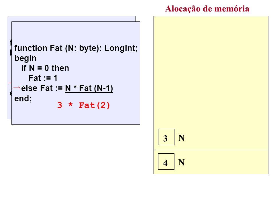 Alocação de memória N 4 N 3 function Fat (N: byte): Longint; begin if N = 0 then Fat := 1 else Fat := N * Fat (N-1) end; 4 * Fat(3) function Fat (N: byte): Longint; begin if N = 0 then Fat := 1 else Fat := N * Fat (N-1) end; 3 * Fat(2)
