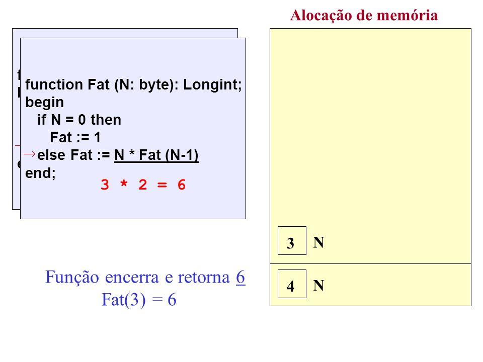 Alocação de memória N 4 N 3 function Fat (N: byte): Longint; begin if N = 0 then Fat := 1 else Fat := N * Fat (N-1) end; 4 * Fat(3) function Fat (N: byte): Longint; begin if N = 0 then Fat := 1 else Fat := N * Fat (N-1) end; 3 * 2 = 6 Função encerra e retorna 6 Fat(3) = 6