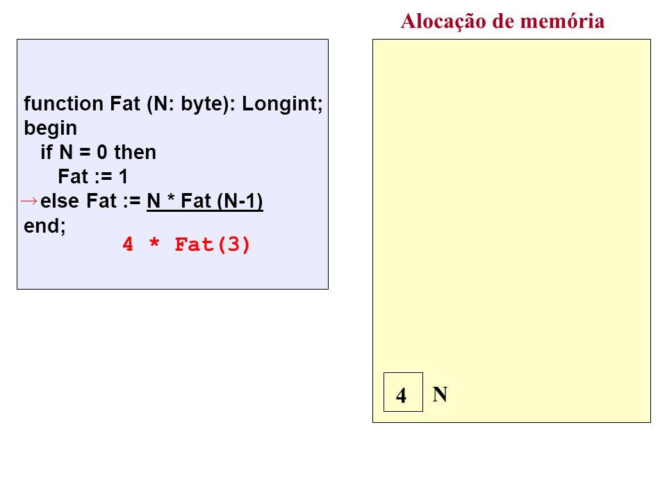 Alocação de memória N 4 function Fat (N: byte): Longint; begin if N = 0 then Fat := 1 else Fat := N * Fat (N-1) end; 4 * Fat(3)