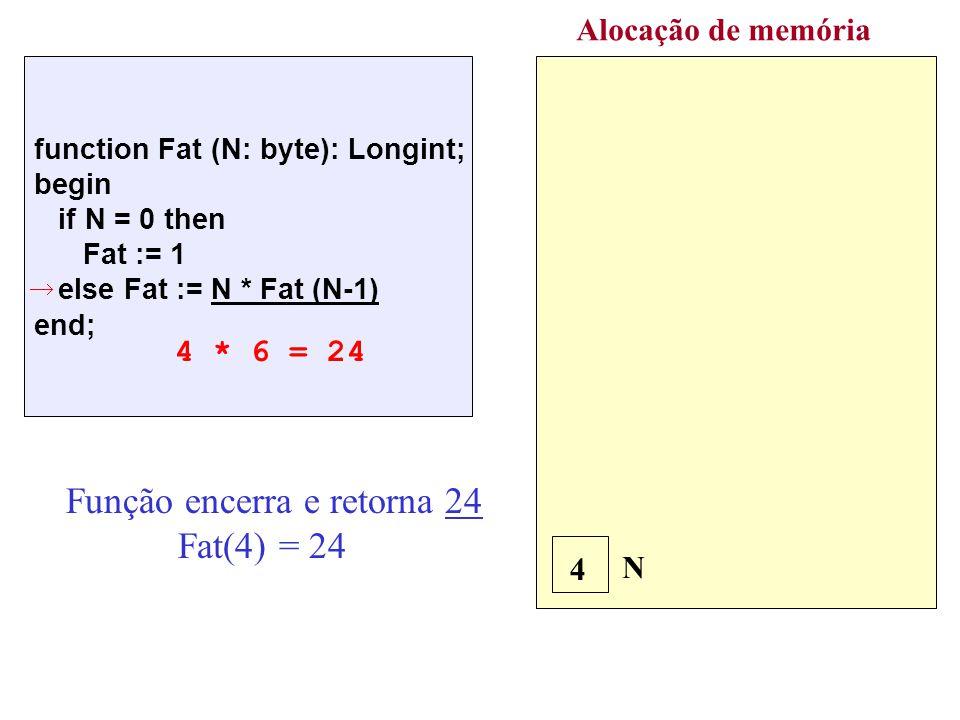 Alocação de memória N 4 function Fat (N: byte): Longint; begin if N = 0 then Fat := 1 else Fat := N * Fat (N-1) end; 4 * 6 = 24 Função encerra e retorna 24 Fat(4) = 24