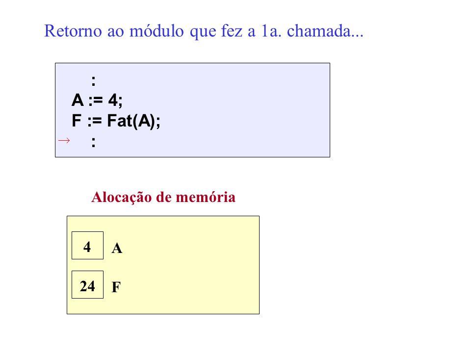 : A := 4; F := Fat(A); : Alocação de memória A 4 F 24 Retorno ao módulo que fez a 1a. chamada...