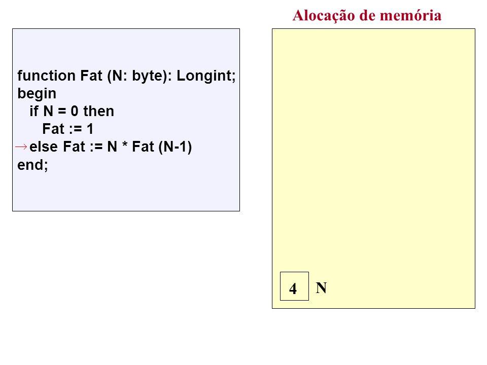 function Fat (N: byte): Longint; begin if N = 0 then Fat := 1 else Fat := N * Fat (N-1) end; Alocação de memória N 4 4 * Fat(3) Nova ativação de Fat