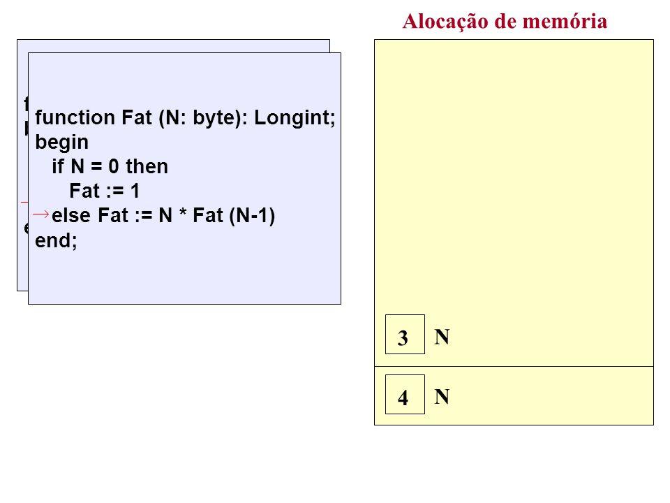 Alocação de memória N 4 N 3 function Fat (N: byte): Longint; begin if N = 0 then Fat := 1 else Fat := N * Fat (N-1) end; 4 * Fat(3) function Fat (N: byte): Longint; begin if N = 0 then Fat := 1 else Fat := N * Fat (N-1) end;