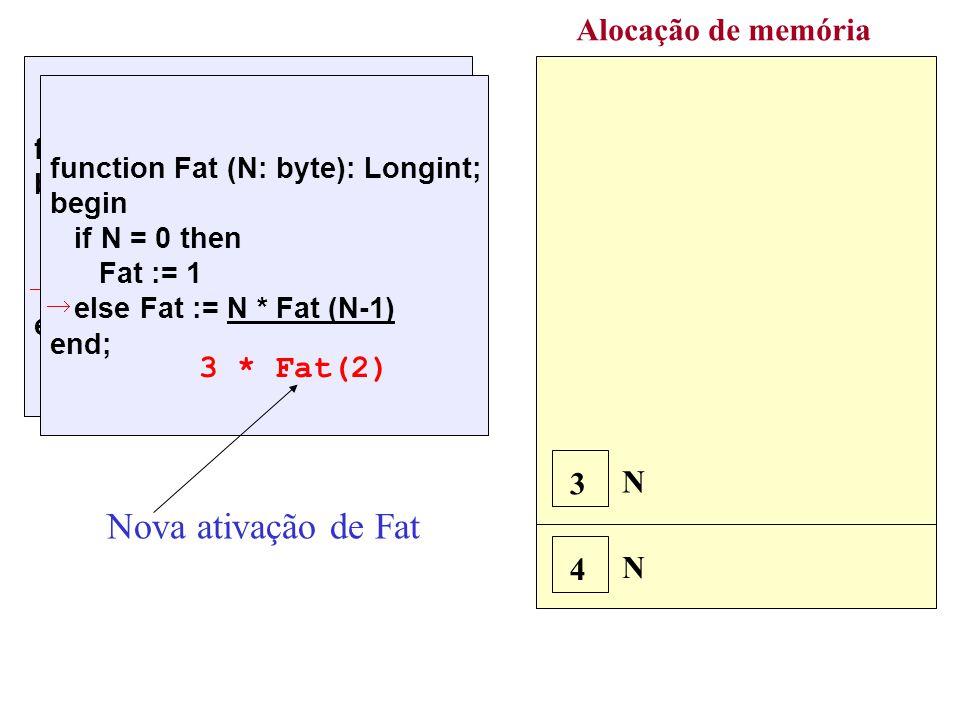 Alocação de memória N 4 N 3 function Fat (N: byte): Longint; begin if N = 0 then Fat := 1 else Fat := N * Fat (N-1) end; 4 * Fat(3) function Fat (N: byte): Longint; begin if N = 0 then Fat := 1 else Fat := N * Fat (N-1) end; 3 * Fat(2) Nova ativação de Fat