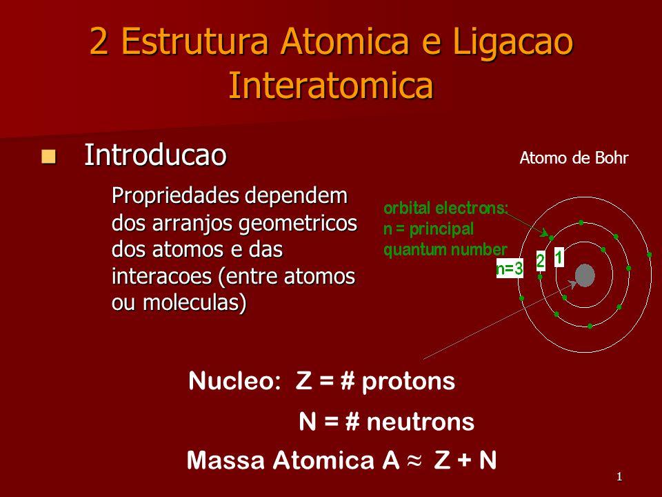 1 2 Estrutura Atomica e Ligacao Interatomica Introducao Introducao Propriedades dependem dos arranjos geometricos dos atomos e das interacoes (entre a