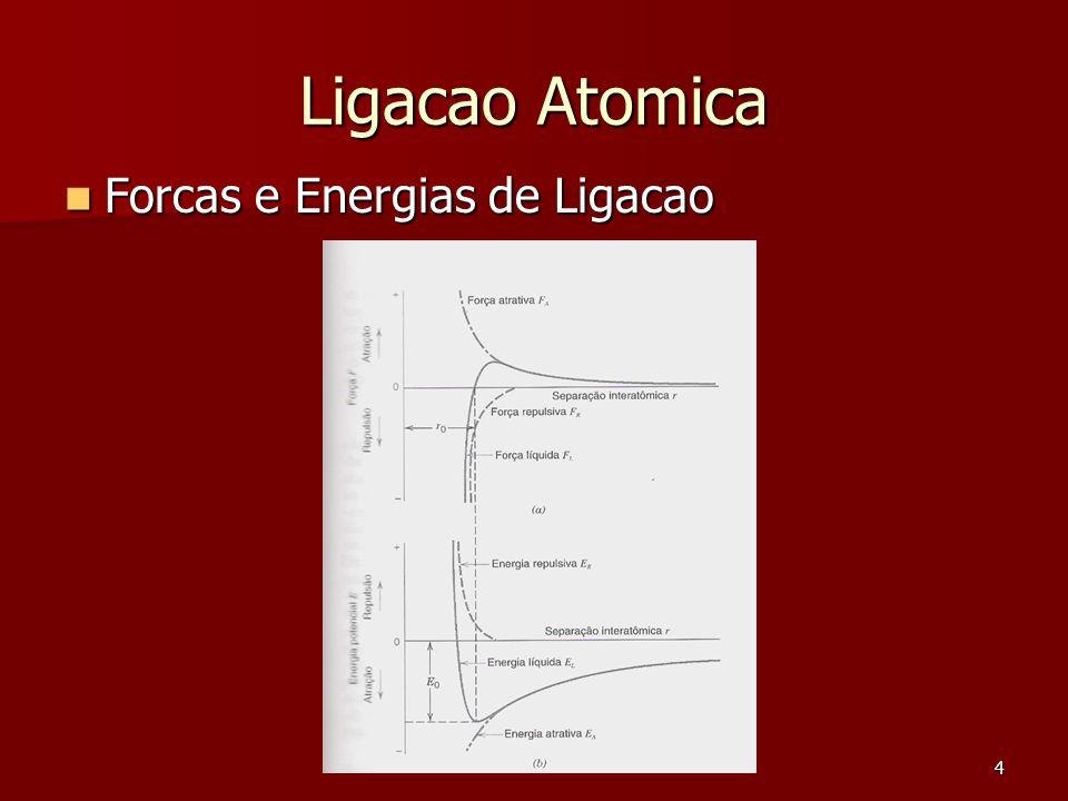 4 Ligacao Atomica Forcas e Energias de Ligacao Forcas e Energias de Ligacao