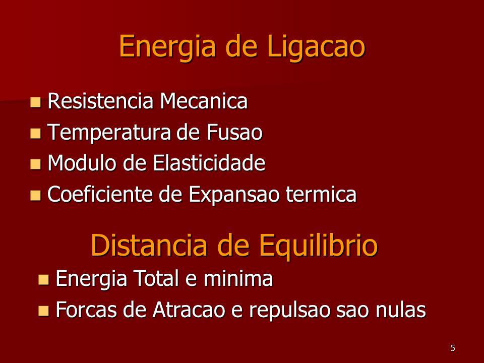 5 Energia de Ligacao Resistencia Mecanica Resistencia Mecanica Temperatura de Fusao Temperatura de Fusao Modulo de Elasticidade Modulo de Elasticidade