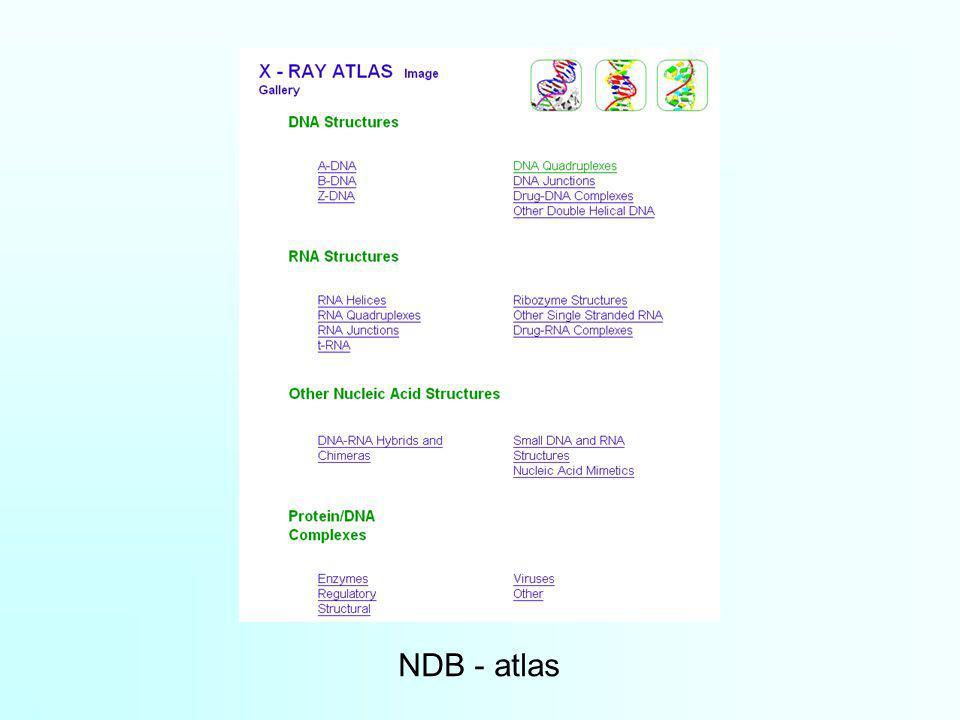 NDB - atlas