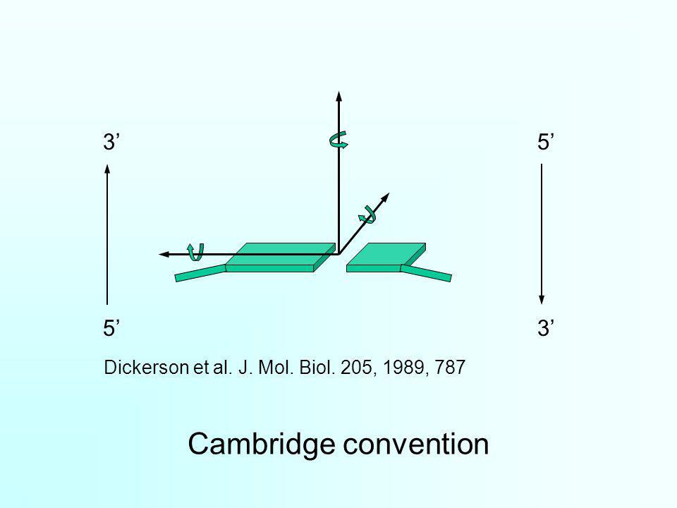 Cambridge convention 5 3 3 5 Dickerson et al. J. Mol. Biol. 205, 1989, 787