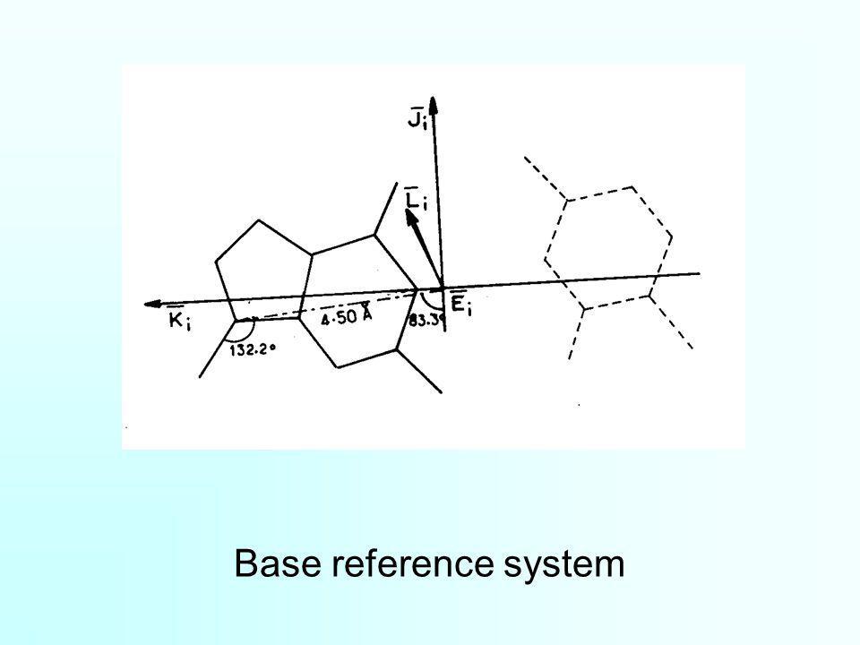 Base reference system