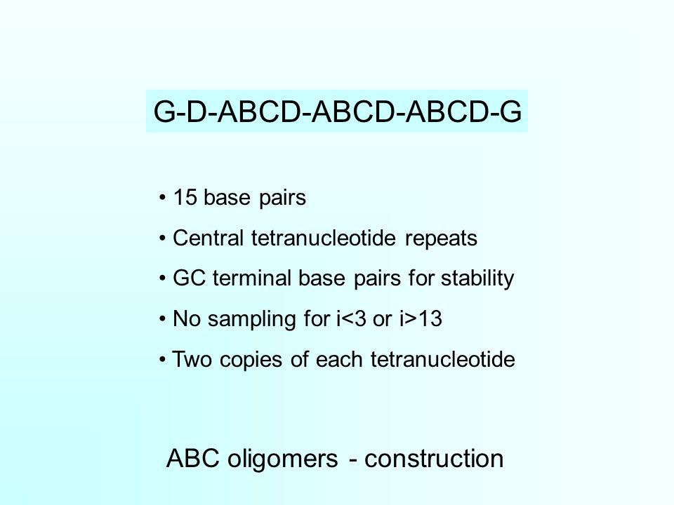 ABC oligomers - construction G-D-ABCD-ABCD-ABCD-G 15 base pairs Central tetranucleotide repeats GC terminal base pairs for stability No sampling for i 13 Two copies of each tetranucleotide