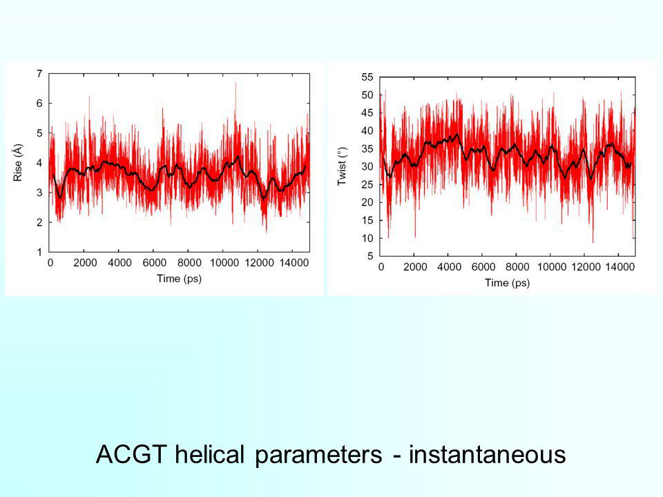 ACGT helical parameters - instantaneous