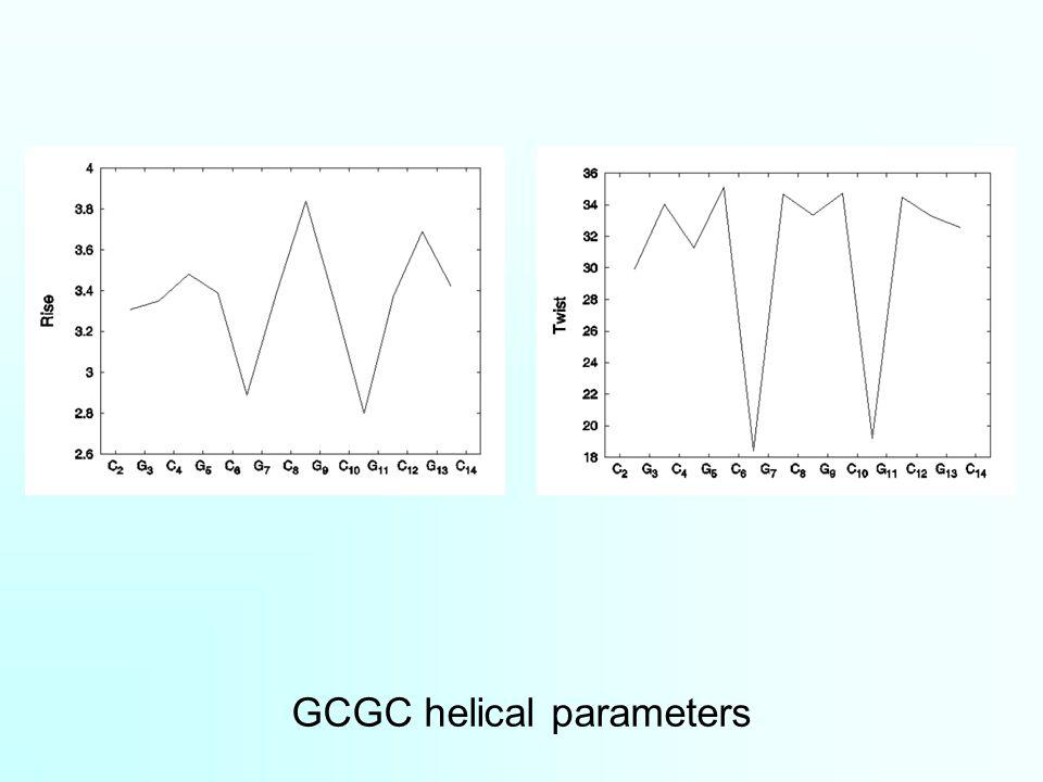 GCGC helical parameters