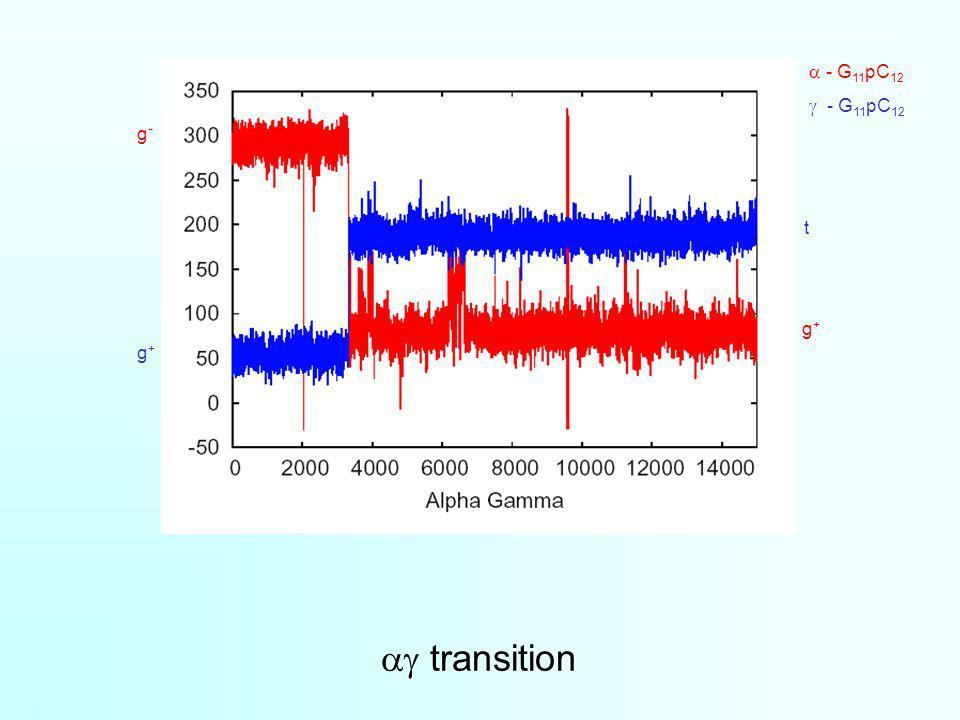 transition - G 11 pC 12 g-g- g+g+ g+g+ t