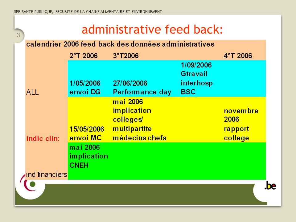 SPF SANTE PUBLIQUE, SECURITE DE LA CHAINE ALIMENTAIRE ET ENVIRONNEMENT 3 administrative feed back: