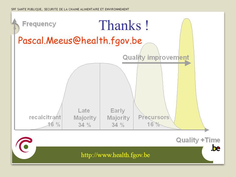 SPF SANTE PUBLIQUE, SECURITE DE LA CHAINE ALIMENTAIRE ET ENVIRONNEMENT 5 Thanks ! Pascal.Meeus@health.fgov.be http://www.health.fgov.be