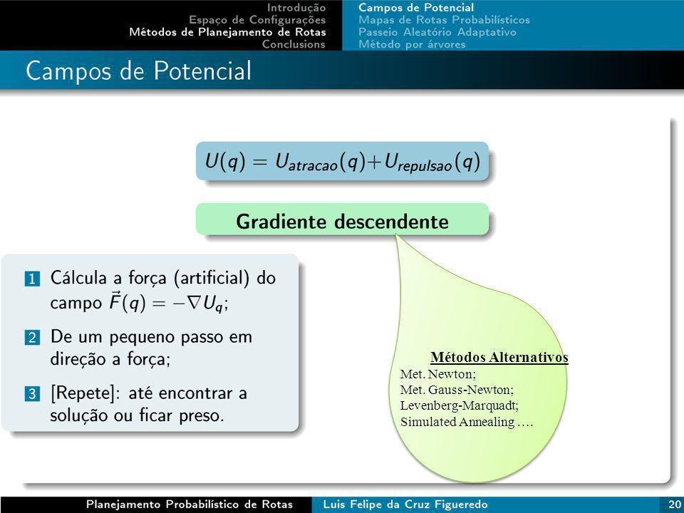 Métodos Alternativos Met. Newton; Met. Gauss-Newton; Levenberg-Marquadt ; Simulated Annealing ….