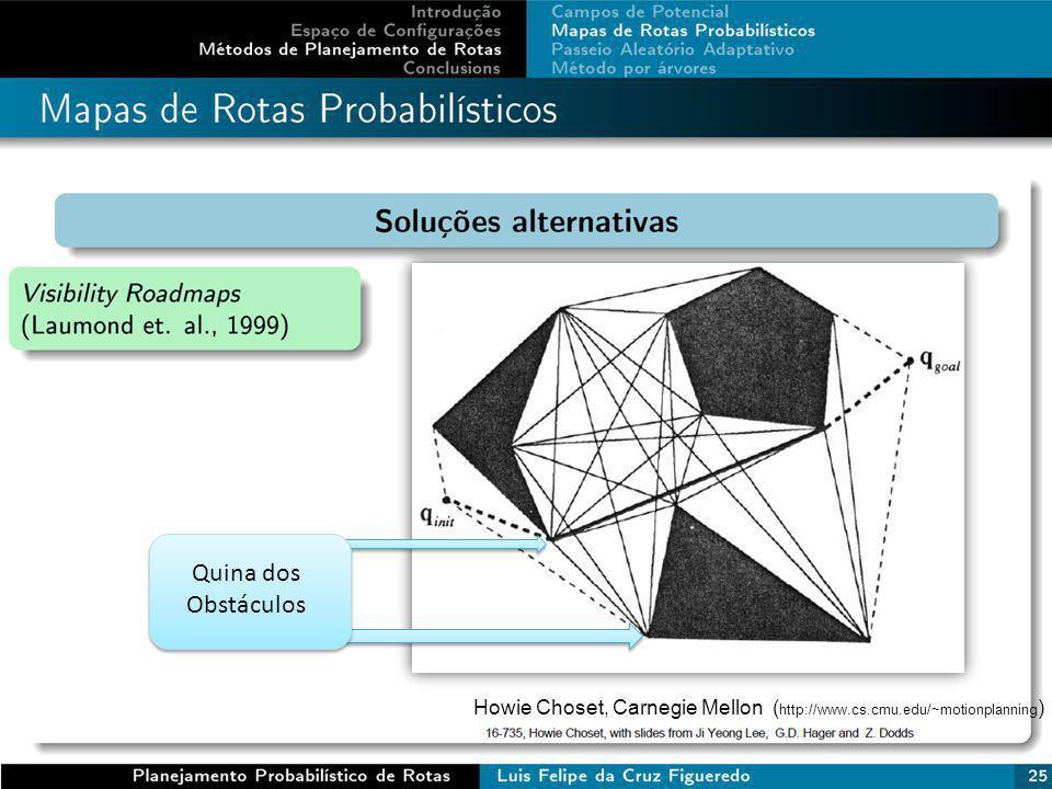 Quina dos Obstáculos Howie Choset, Carnegie Mellon ( http://www.cs.cmu.edu/~motionplanning )