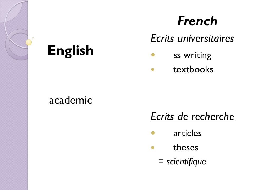 English academic French Ecrits universitaires ss writing textbooks Ecrits de recherche articles theses = scientifique