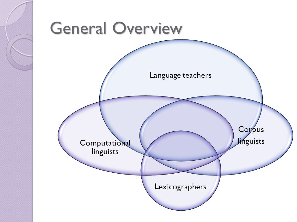 General Overview Language teachers Corpus linguists Lexicographers Computational linguists