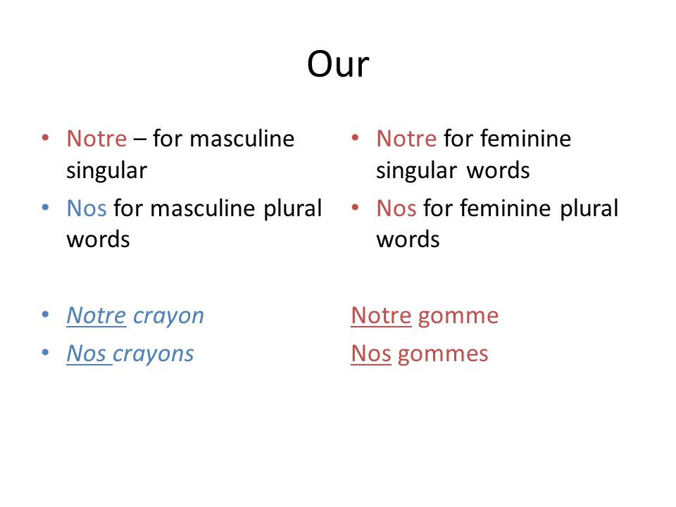 Our Notre – for masculine singular Nos for masculine plural words Notre crayon Nos crayons Notre for feminine singular words Nos for feminine plural w