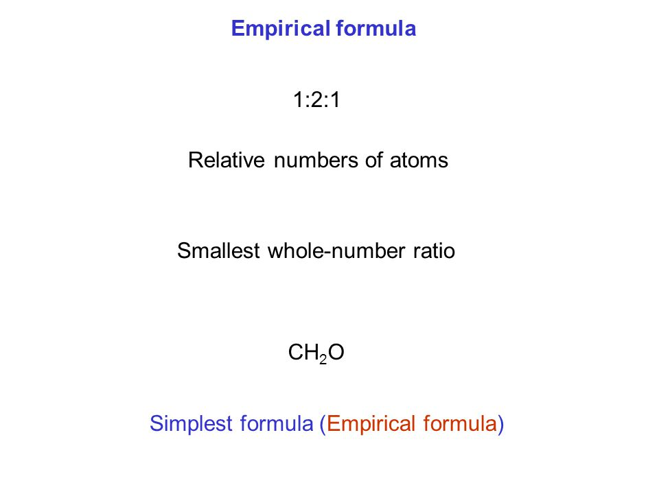Empirical formula 1:2:1 Relative numbers of atoms Smallest whole-number ratio CH 2 O Simplest formula (Empirical formula)