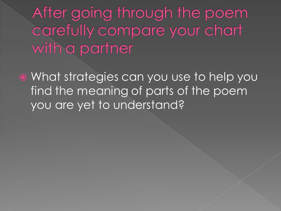  What strategies can you use to help you find the meaning of parts of the poem you are yet to understand