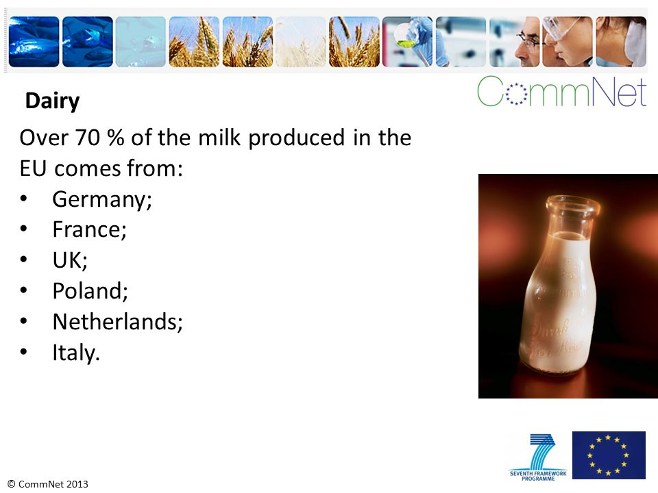© CommNet 2013 Over 70 % of the milk produced in the EU comes from: Germany; France; UK; Poland; Netherlands; Italy.