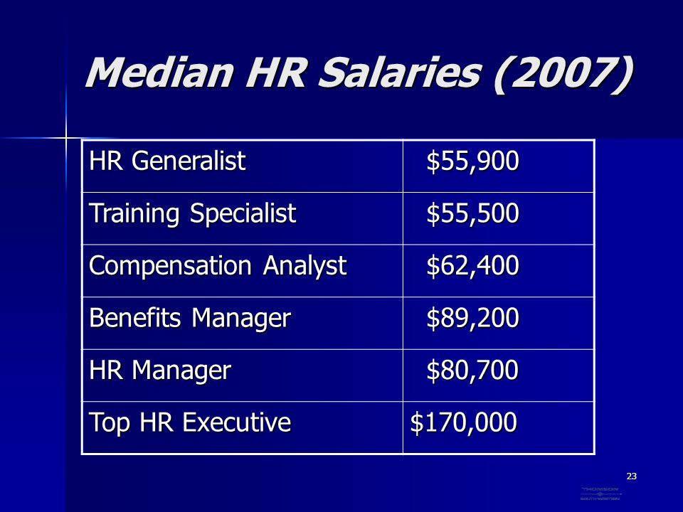 1 MGMT 471: Human Resource Management Top 5 Skill Areas Demanded by ...