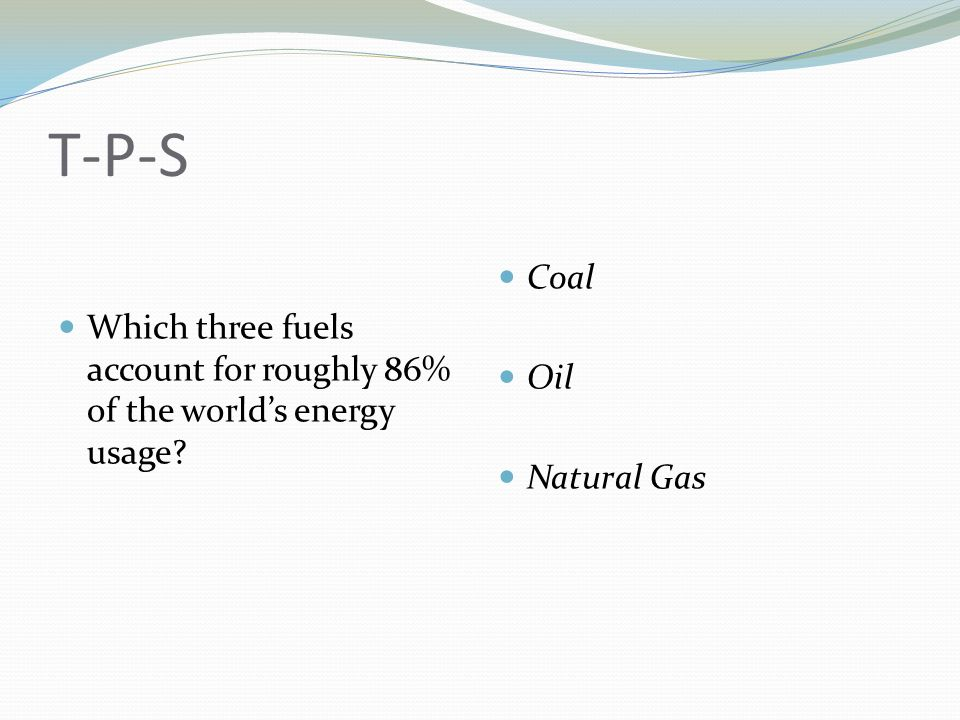 T-P-S Which three fuels account for roughly 86% of the world's energy usage Coal Oil Natural Gas