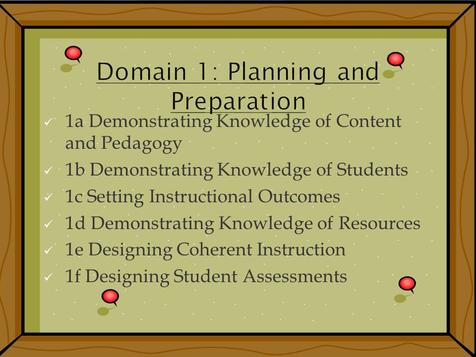 1a Demonstrating Knowledge of Content and Pedagogy 1b Demonstrating Knowledge of Students 1c Setting Instructional Outcomes 1d Demonstrating Knowledge of Resources 1e Designing Coherent Instruction 1f Designing Student Assessments