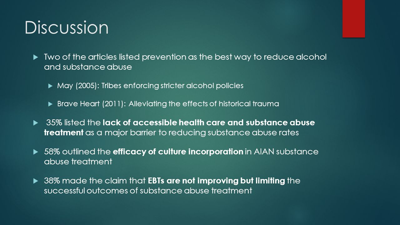 Discussion  Two of the articles listed prevention as the best way to reduce alcohol and substance abuse  May (2005): Tribes enforcing stricter alcohol policies  Brave Heart (2011): Alleviating the effects of historical trauma  35% listed the lack of accessible health care and substance abuse treatment as a major barrier to reducing substance abuse rates  58% outlined the efficacy of culture incorporation in AIAN substance abuse treatment  38% made the claim that EBTs are not improving but limiting the successful outcomes of substance abuse treatment