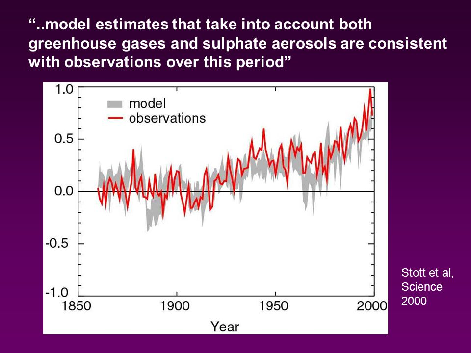 ..model estimates that take into account both greenhouse gases and sulphate aerosols are consistent with observations over this period Stott et al, Science 2000