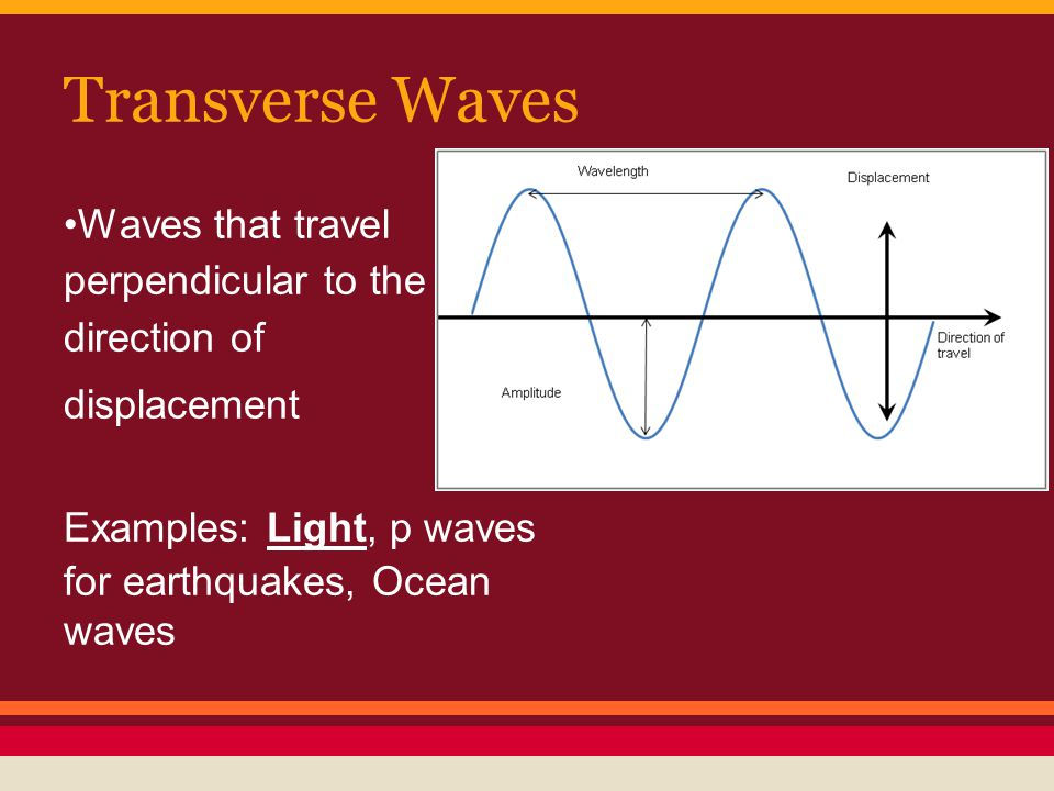 Transverse Waves Waves that travel perpendicular to the direction of displacement Examples: Light, p waves for earthquakes, Ocean waves