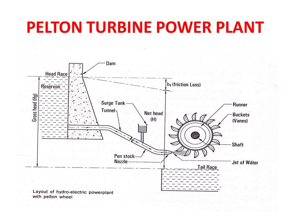 PELTON TURBINE POWER PLANT