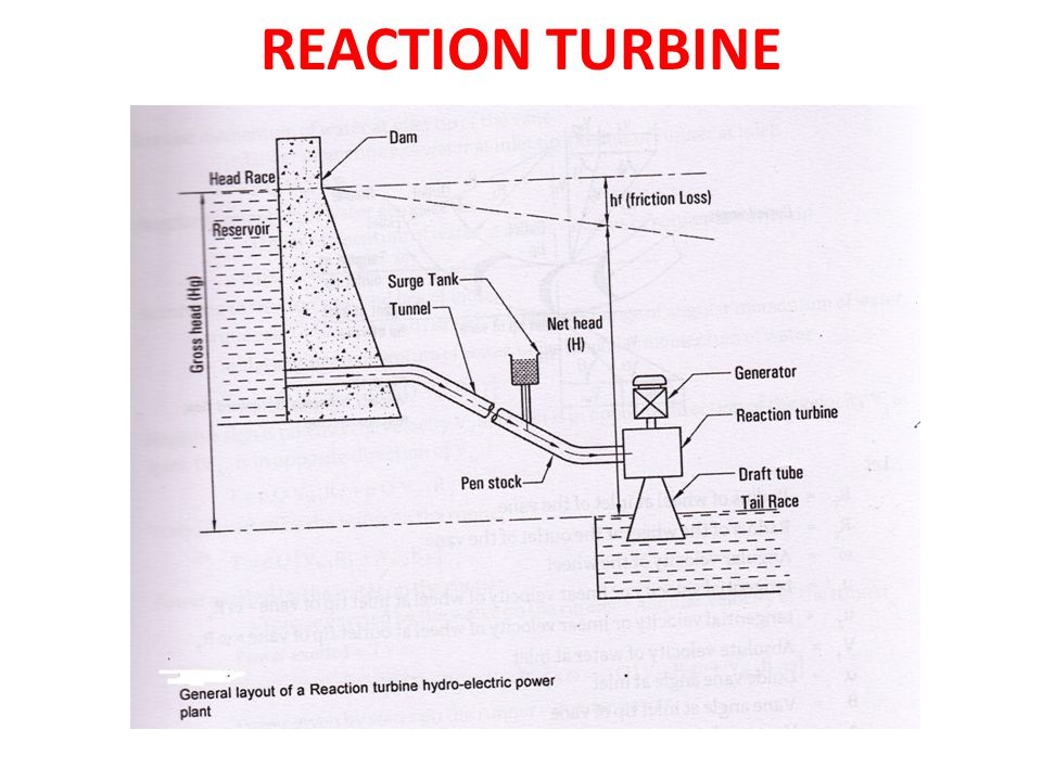 REACTION TURBINE